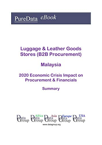Luggage & Leather Goods Stores (B2B Procurement) Malaysia Summary: 2020 Economic Crisis Impact on Revenues & Financials