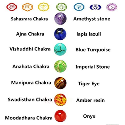 QIANGU Pendientes, Piedra Natural Mujeres Yoga Arco Iris 7 Chakra Pendientes de Gota Joyería de Piedra curativa
