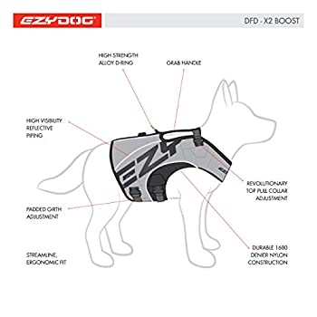 EzyDog X2 Boost Gilet de Sauvetage pour Chien Rouge Taille XL