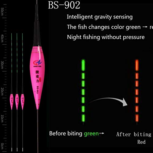 Great Price! Luminous Night Lighting Fishing Float, Tuscom Intelligent Gravity Sensor Smart Fishing ...