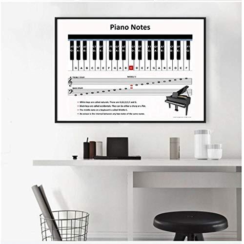 kldfig Canvas Nordic Pictures Home Decoration Piano Key Sheet muziek muurkunst schilderij afdrukken Hotel Poster voor woonkamer Decoratie 60 * 80cm - niet ingelijst