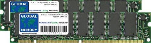 2 GB (2 x 1 GB) PC133 133 133 133 MHz 168...