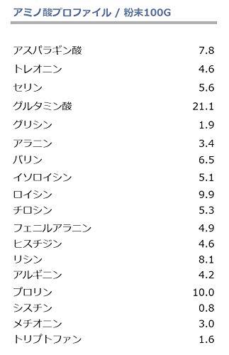 SAVEカゼイン&ホエイプロテインプレーン(1kg)