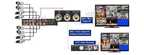 Premium 8-Channel Split Screen Surveillance Video Multiplexer
