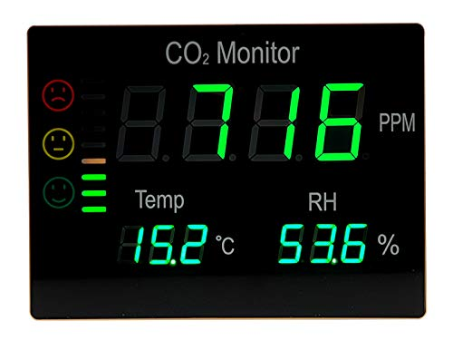 Komerci HT-2008 Digitales Kohlendioxid Messgerät 30x40cm XL Wandmonitor CO2 CO² Warner Kohlenstoffdioxid Melder schwarz