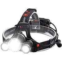Beterlight High Lumen Rechargeable Lightweight Tactical Headlamp