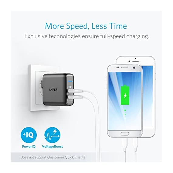 Anker Elite USB Charger, Dual Port 24W Wall Charger 4 The Anker Advantage: Join the 50 million+ powered by our leading technology. Less Time Charging: Patented PowerIQ and VoltageBoost technologies charge any device at its fastest possible speed, up to 2.4A. (Does not support Qualcomm Quick Charge.) Durable Design: Robust textured casing and premium internal components ensure perfect performance regardless of scrapes, bumps, or drops.