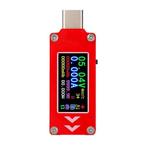 Cerlingwee Detector de Capacidad Tipo-C Probador Cargador Probador Cargador Medidor de Voltaje Tiempo Real TC64 para teléfono móvil Banco de energía Cargador portátil