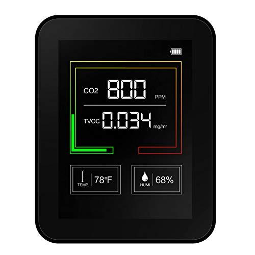 Misis Monitor De CO2 3 En 1, Detector De Probador De Dióxido De Carbono TVOC Minutos Medidor De CO2 De Calidad Del Aire De Alta Precisión De Espera Prolongada, Con Pantalla Digital upgrade