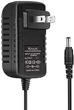 Kircuit AC Adapter for Axis 241Q 241QA 243SA 247S 240Q 241S 241SA Video Server Power PSU