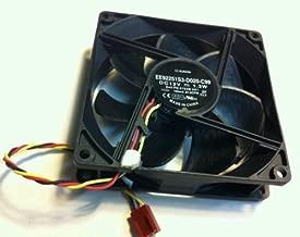 Sunon EE92251S3-D020-C99 Cooling Fan- X755M