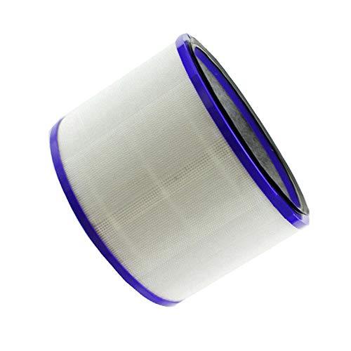 Desconocido 1 Filtro purificador de Repuesto para Dyson