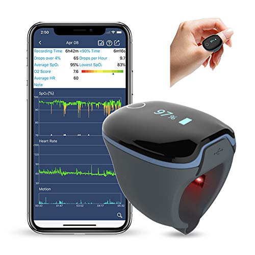 Wellue O2Ring Wearable Sleep Monitor - Bluetooth Tracker with Free APP & PC Report