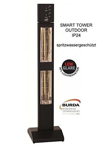 BURDA BHST3024-1 Heizstrahler 3,0 kW schw. low glare IP24