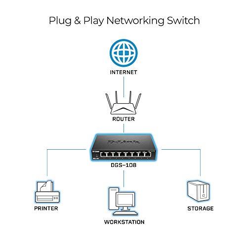 D-Link DGS-108 8-Port Layer2 Gigabit Switch (bis zu 2000 Mbit/s Datenübertragung pro Port, Non-Blocking-Architektur, lüfterlos, Metallgehäuse) schwarz (Generalüberholt)