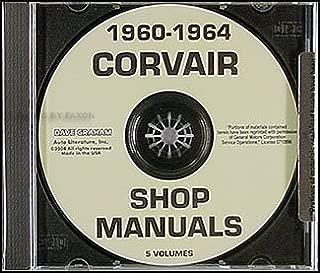 1960-1964 Corvair CD-ROM Repair Shop Manual