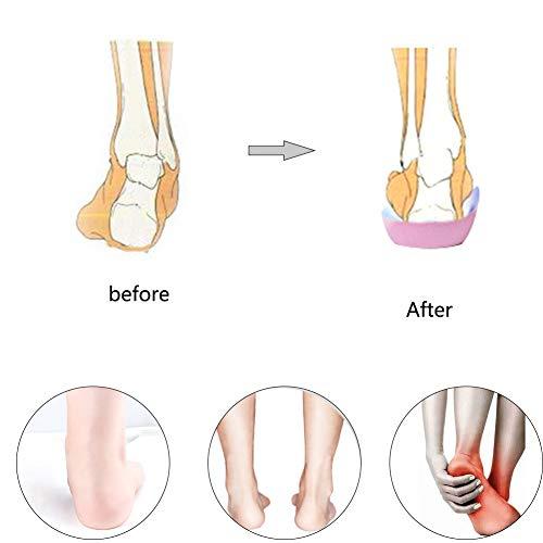 Pcssole's 3/4 Orthotics Shoe Insert For Flat Feet