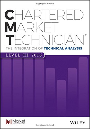 CMT Level III 2016: The Integration of Technical Analysis