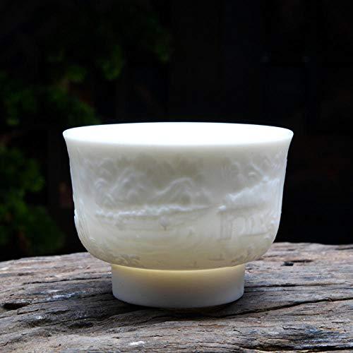 Ksnrang Juego de té Taza de té Creativo Juego de té Blanco Alto Taza de té Porcelana cerámica Maestro té Taza para Beber Vino Blanco Logotipo de la Taza Regalo para Mujeres-Paisaje de Guilin