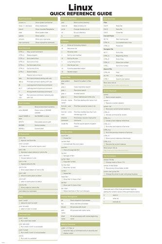 Linux Quick Reference Poster Programmierung Spickzettelkugelschreiber blanko 24x 36Hot Werkzeug