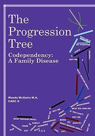 The Progression Tree