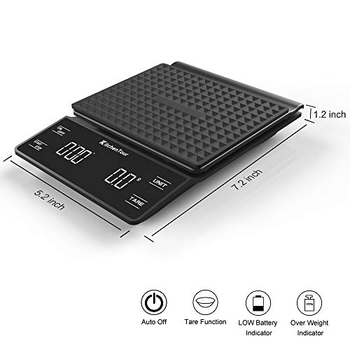 KitchenTour Coffee Scale with Timer 3kg/0.1g High Precision Pour Over Drip Espresso Scale with Back-Lit LCD Display (Batteries Included)