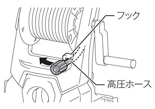 Makita(マキタ)『高圧洗浄機MHW0820』