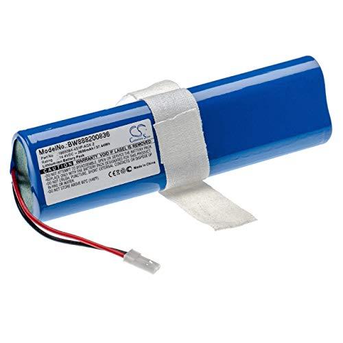 vhbw Akku passend für Medion MD18500, MD18501, MD18600 Staubsauger Home Cleaner Heimroboter (2600mAh, 14,4V, Li-Ion)