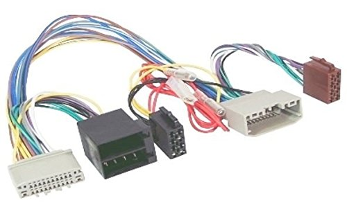 HELIX Plug & Play Radio-Adapterkabel PPAC29