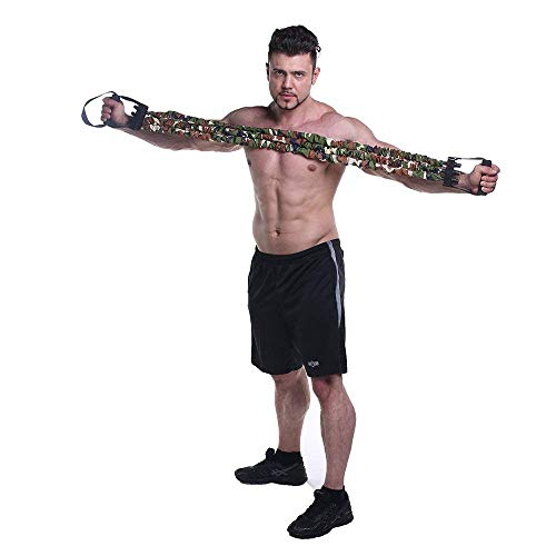 Ranbo Chest Expander,Resistance Bands Strength Training for Home,Office, Stretch Bands,Elastic Exercise for Chest,Back,Arms