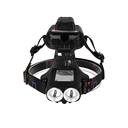 Not application Luz de Casco de 8000 mah Duradera con Faro LED Dual con 4 Engranajes para Correr en Bicicleta por la Noche
