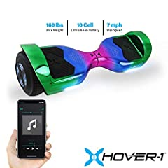 Built-in Bluetooth Speaker - IPX4 water resistance. Ultra bright LED wheels, - hover board battery life indicator. UL2272-Certified battery- UL-certified power cord- MSDS and UN 38. 3 tested. 2 x 200W motors- 6-hour max Charge time. Battery capacity:...