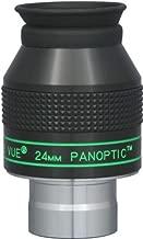 panoptic 24mm