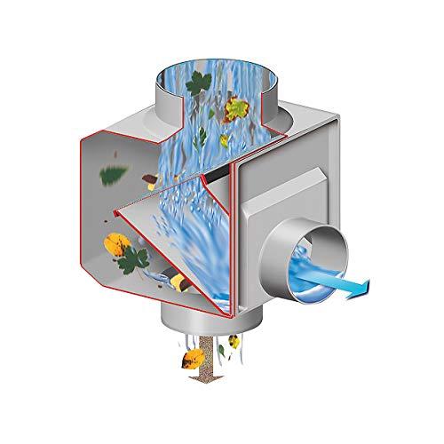 Certeo Regenwassersammler mit selbstreinigendem Filter | Grau | Regenrinne Dachrinne Regenfilter Wasserfilter Regentonne Regentank Regenfass Regensammler Füllautomat