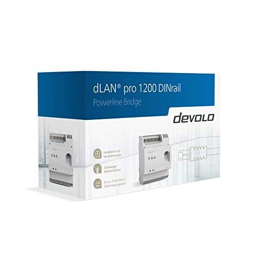 DEVOLO dLAN Pro 1200 DINrail de Corriente 6