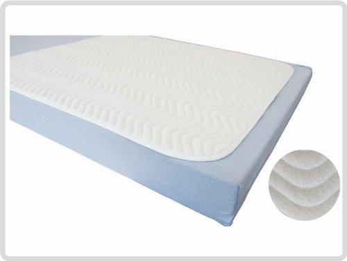 Inkontinenzunterlage - Extra Bettschutzeinlage Krankenunterlage 84 cm x 92 cm mit Einstecktüchern*Top-Qualität zum Top-Preis*