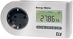 Energiekosten Messgerät Test