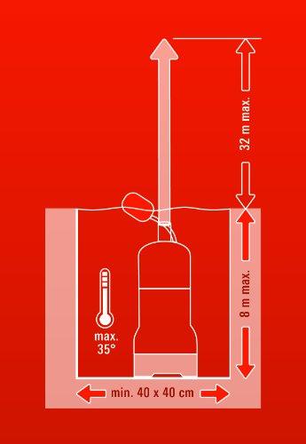 Einhell GC-DW 900 N Tauchdruckpumpe - 7