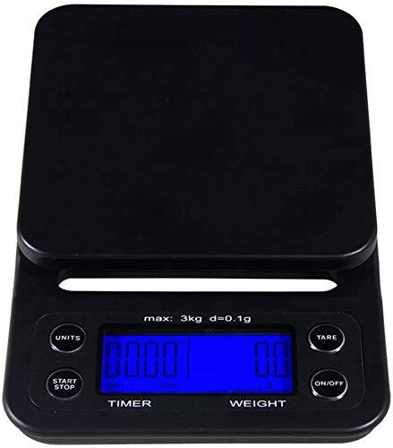 Scales Smart Escala de Cocina electrónica Escalas de cocción Digital de Alta precisión para los cafés de la joyería de Alimentos Pueden Colgar en la Pared ZSMFCD (Color : Blue)