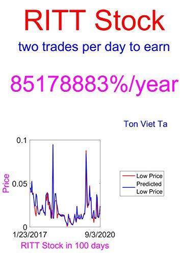 Price-Forecasting Models for RIT Technologies Ltd. RITT Stock (Bill Gates Book 26) (English Edition)