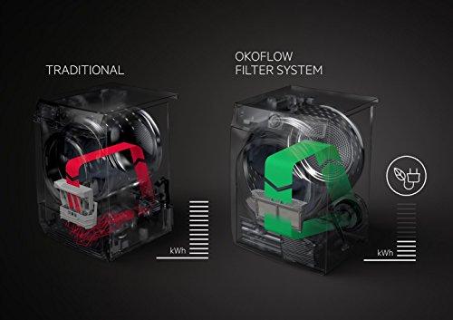 AEG T7DBZ4680 Wärmepumpentrockner / SensiDry – schonend und energiesparend / 8,0 kg / Mengenautomatik / Knitterschutz / Kindersicherung / Startzeitvorwahl - 6
