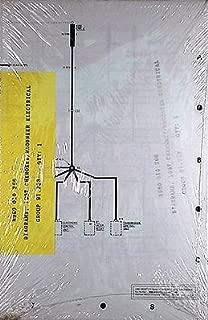 1987 Jeep Cherokee & Wagoneer Original Wiring Diagram Schematic