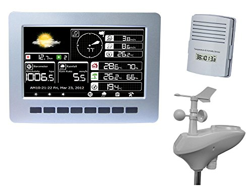 MISOL 1 UNIT of WIFI weather station with solar powered sensor wireless data upload data storage/WIFI stazione meteo/sensore ad energia solare