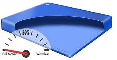 Better Sleep 100 Hardside Waterbed Premium Bundle Package by Classic Brands