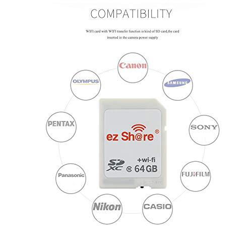 OSEI『無線LAN搭載ezShareWi-FiSDHCカード』