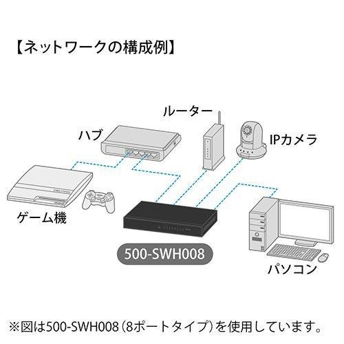 イーサプライスイッチングハブLANハブメタルケース電源内蔵ファンレス仕様AUTO-MDIXAUTO-NegotiationGiga対応5ポートEZ5-SWH007