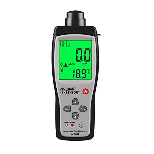 MLQ Detector de amoníaco, medición de Alta precisión, Pantalla de retroiluminación de Pantalla Grande, Adecuado para familias, Granjas, proyectos de renovación, Operaciones mineras