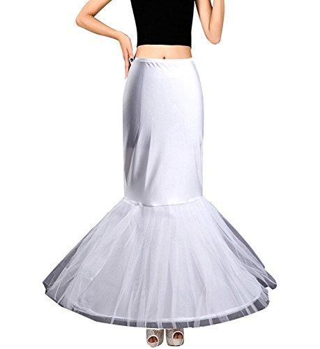 Cuanto Gastar en El Vestido De Novia