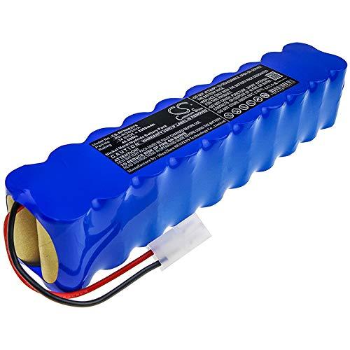 TECHTEK batería sustituye RD-ROW24VA Compatible con [ROWENTA] /CYLNDER HM0, CYLNDER HM0, REINIGER Luftwaffe Extreme 24V, RH8770, RH8770WU, RH8770WU 2D 1, RH8771, RH877101, RH877101 / 8M 0, RH8