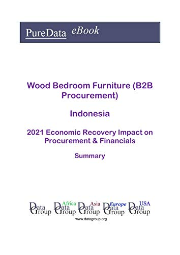 Wood Bedroom Furniture (B2B Procurement) Indonesia Summary: 2021 Economic Recovery Impact on Revenues & Financials (English Edition)